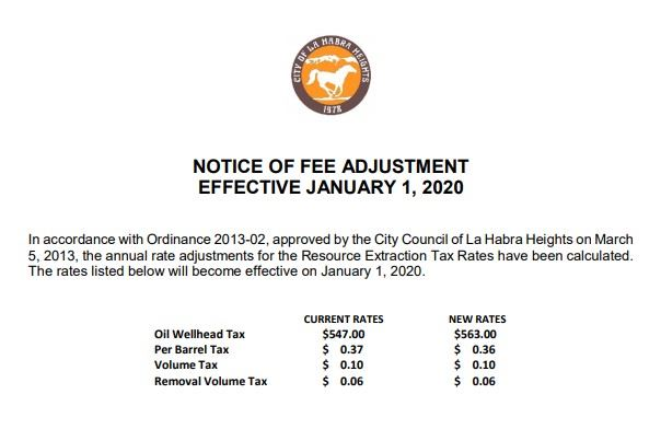 Notice of Fee Adjustment 2020